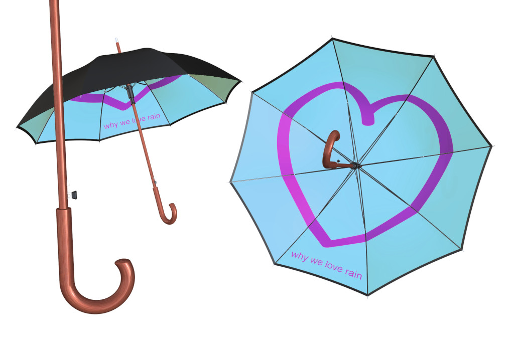 How Inside Print Umbrellas Work